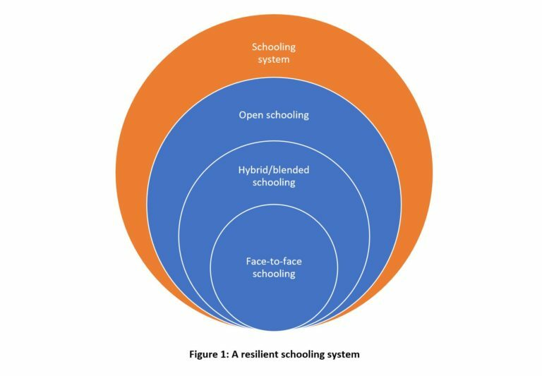 Figure 1: A resilient schooling system